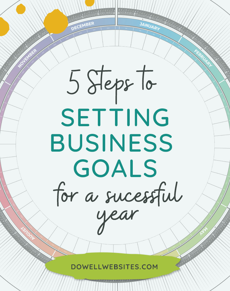 Setting business goals for the next year provides a path from where you are right now to where you want to be and measure your progress along the way.